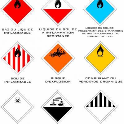 Transport matieres dangereuses reglementation picto